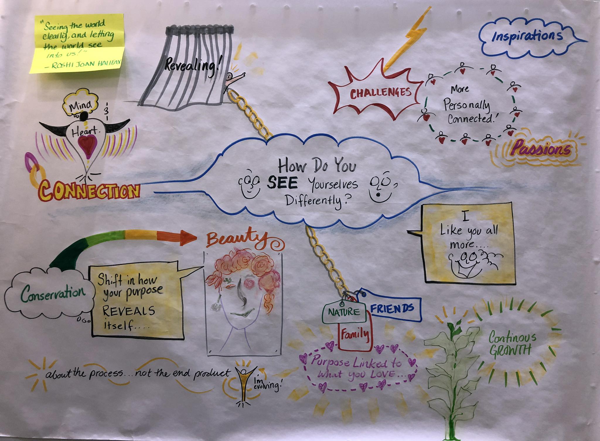 Workshop Summary Insights