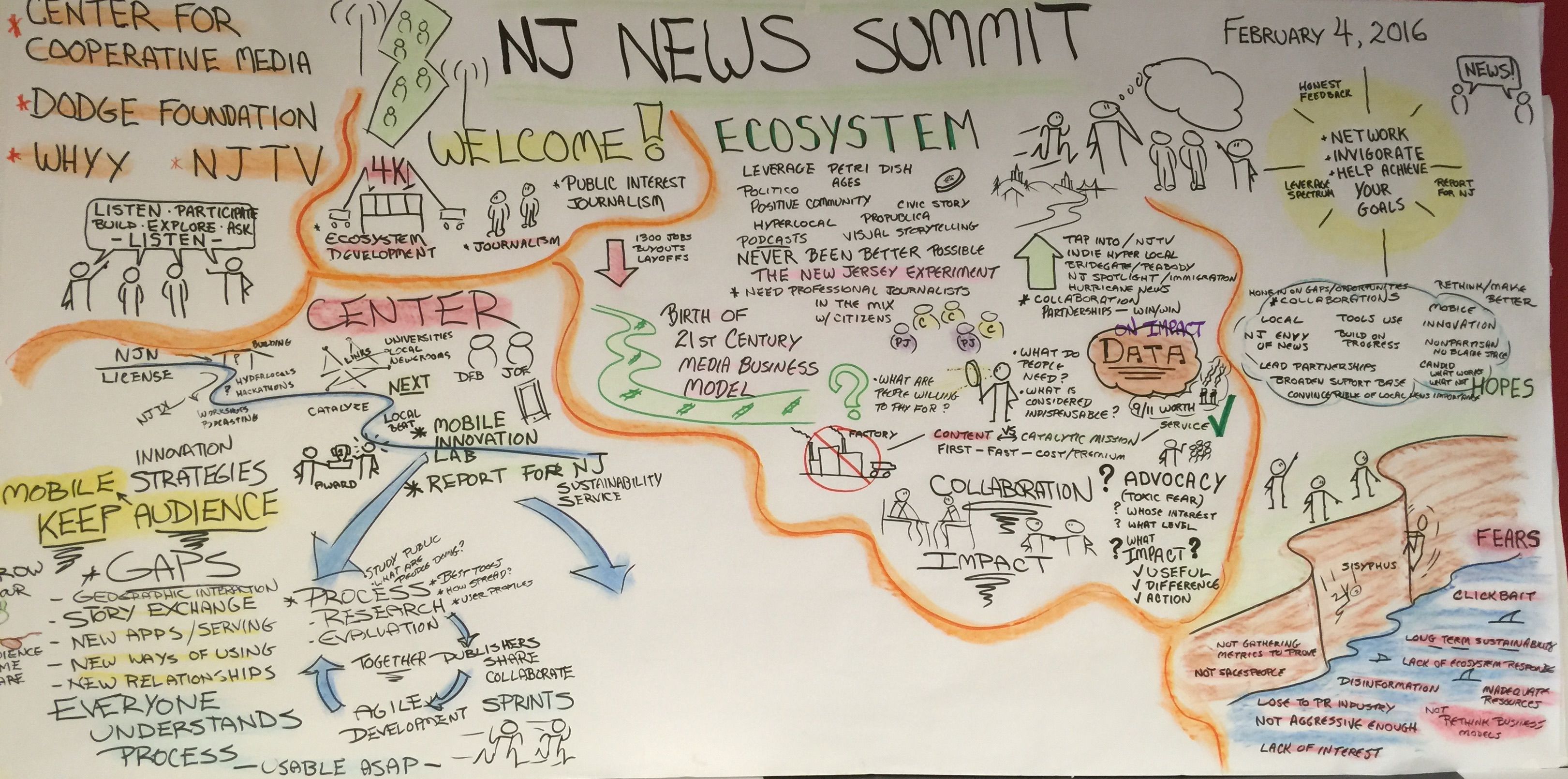NJ News Summit, Montclair State University