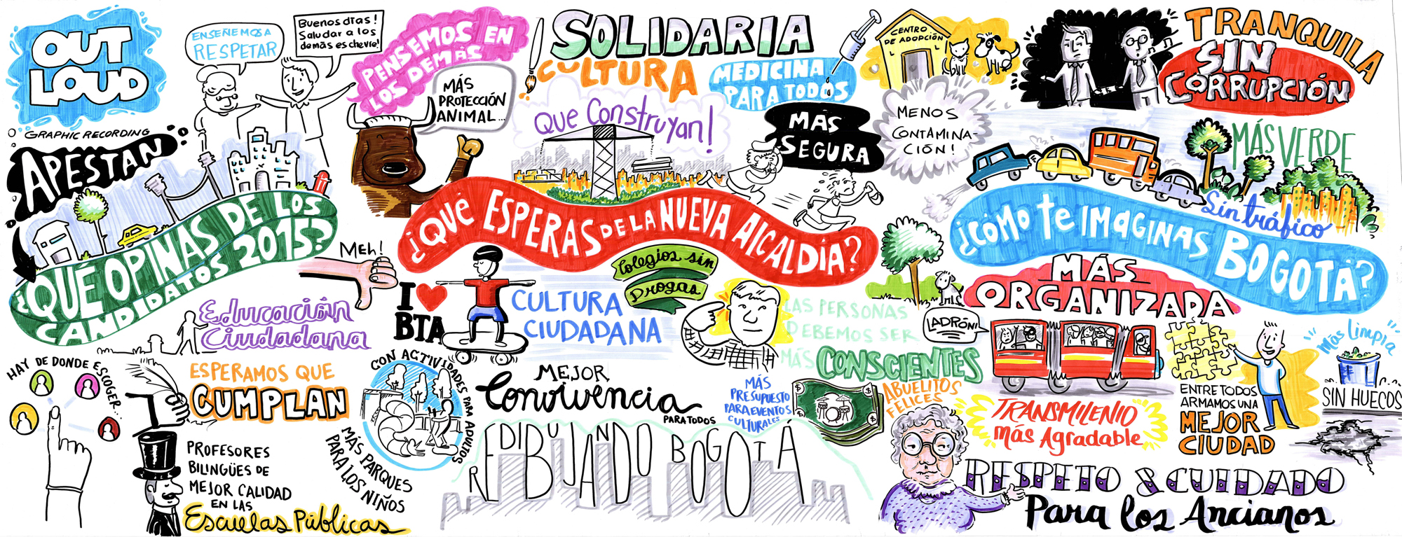 Re-drawing Bogotá - During Mayor elections we were invited to an art exhibition where people got to tell us their ideas of the city they imagine.