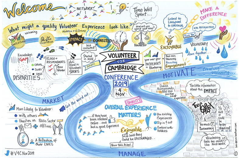 Conference Theme Graphic Recording