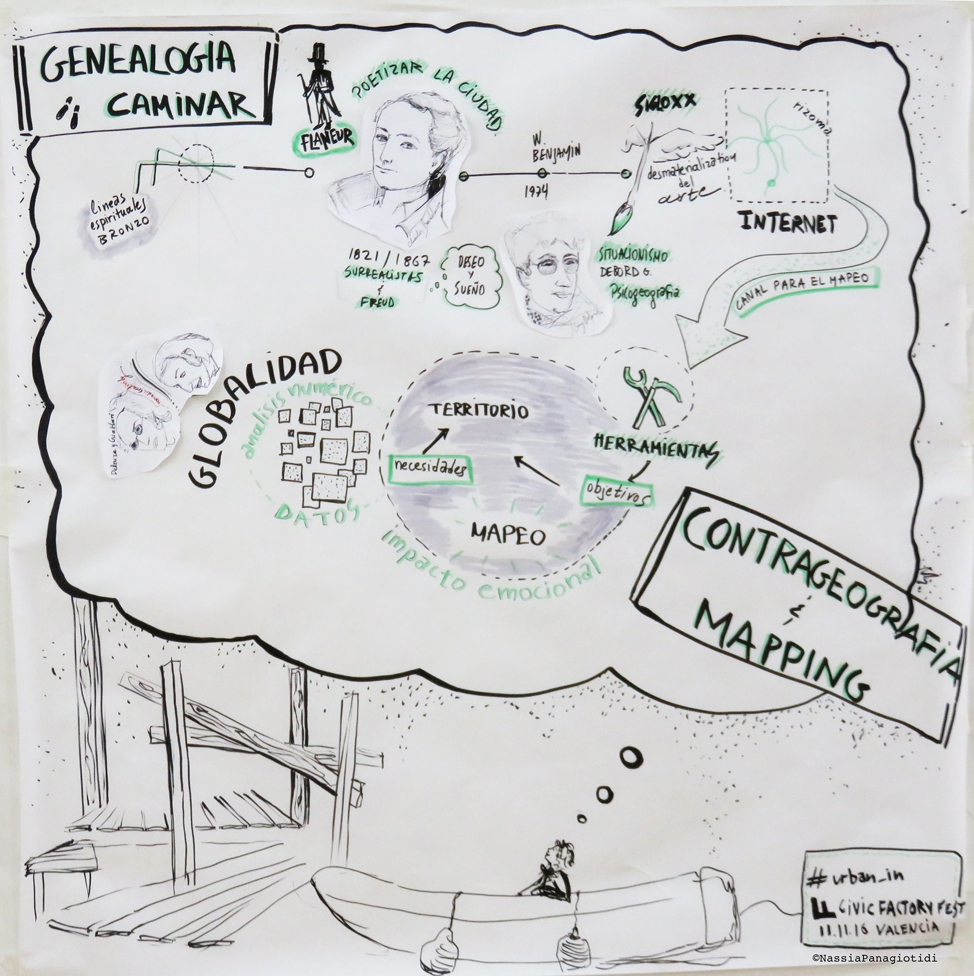 Graphic recording during Urbanismos Invisibles workshop in Valencia, Spain.
