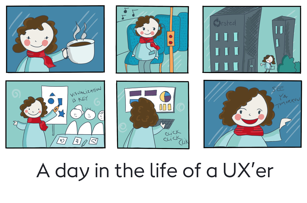 A day in the life of a UXer