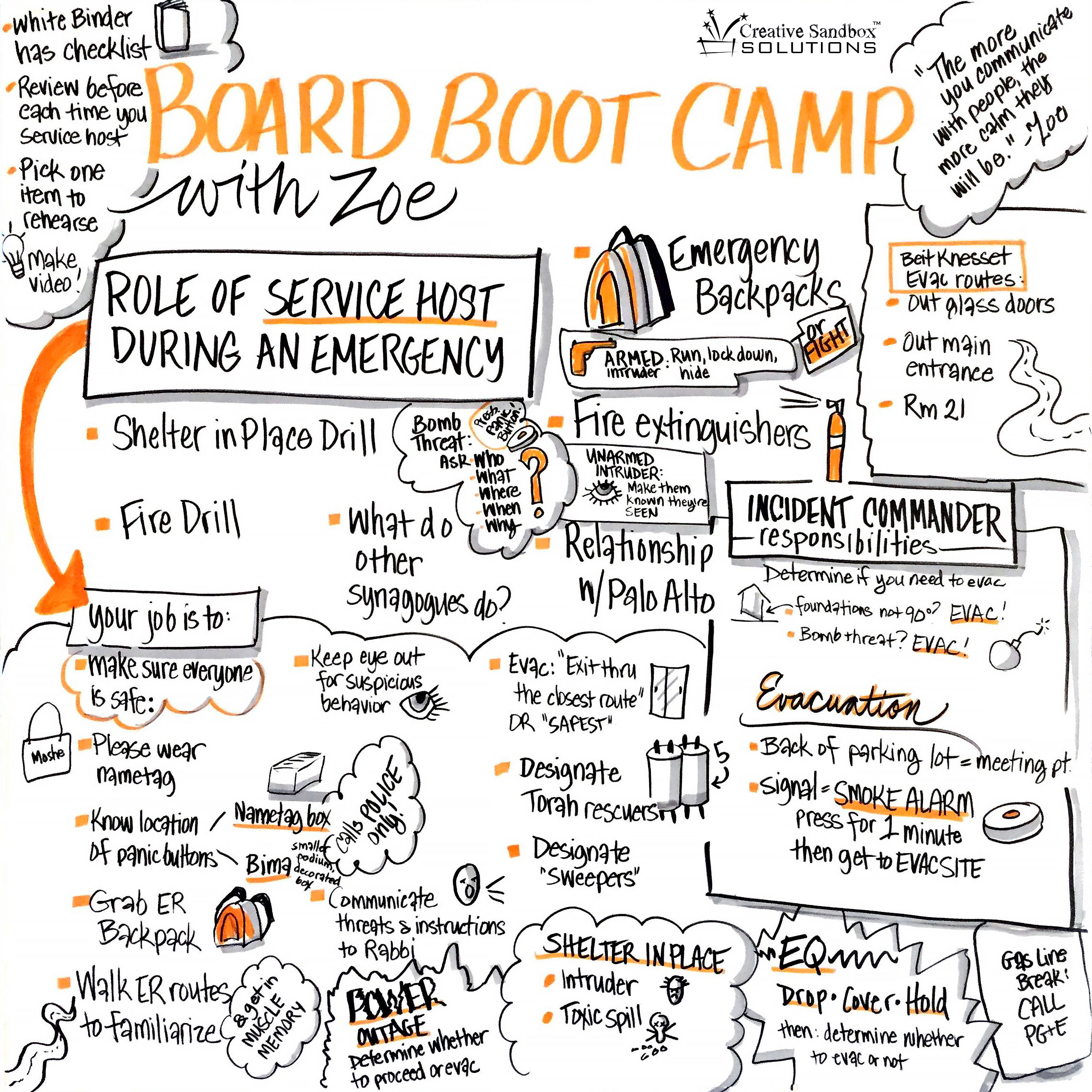 Board Boot Camp with Zoe