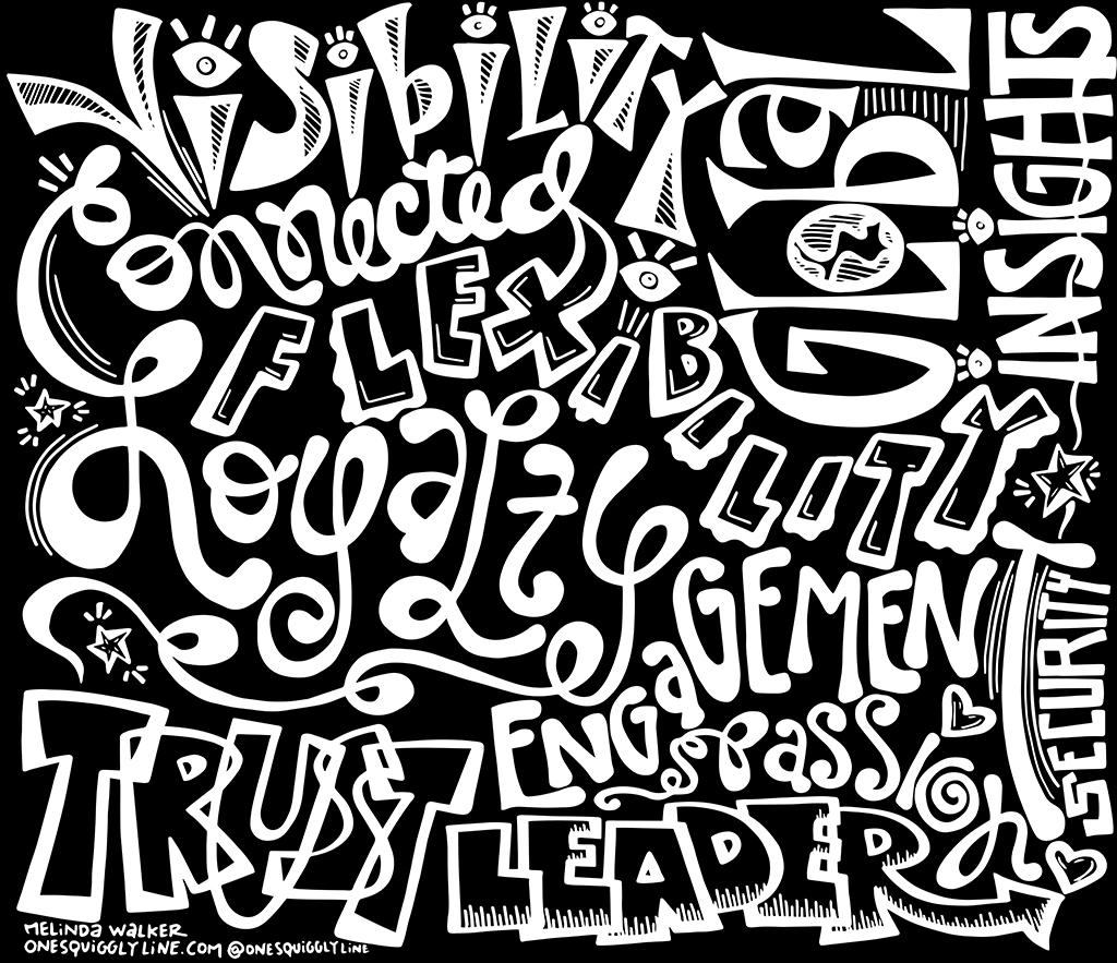Creative Lettering Word Cloud - CompCloud