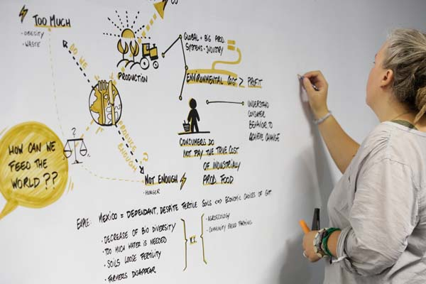 Live Graphic Recording - October Days for Sustainable Development 2019 (Client: European Investment Bank)