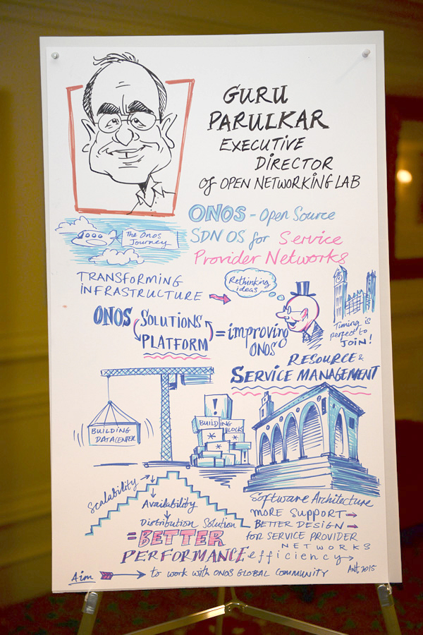 Mind mapping with personalised caricatures at the Huawei annual summit, London 2015