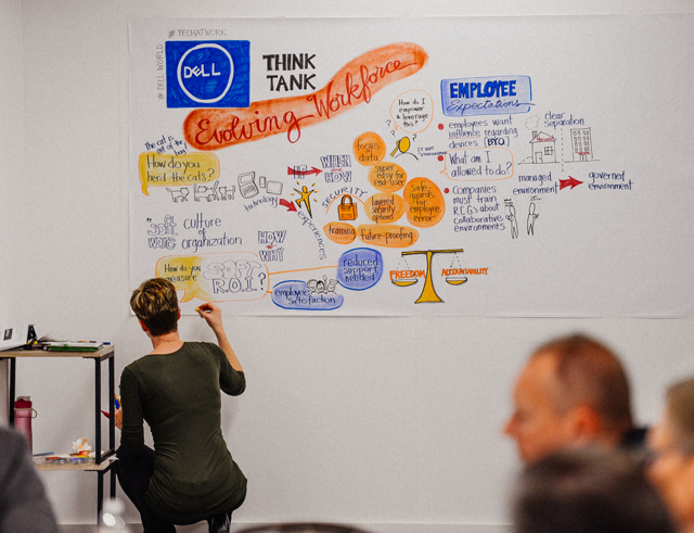 hard at work at a Dell Think Tank