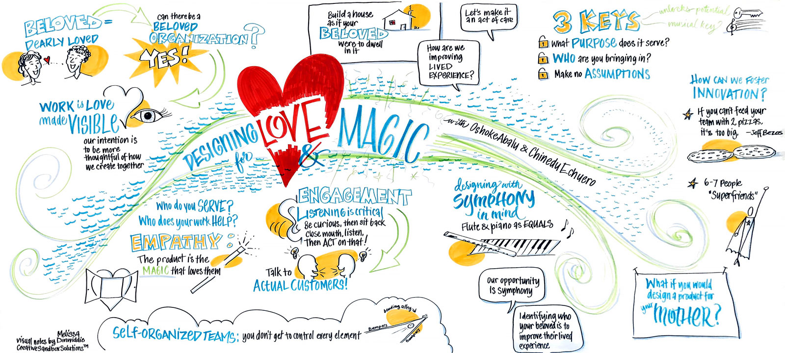 Designing for Love and Magic
