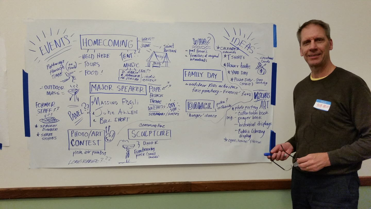 Brainstorming session graphic for fun events for retreat center's 50 anniv.