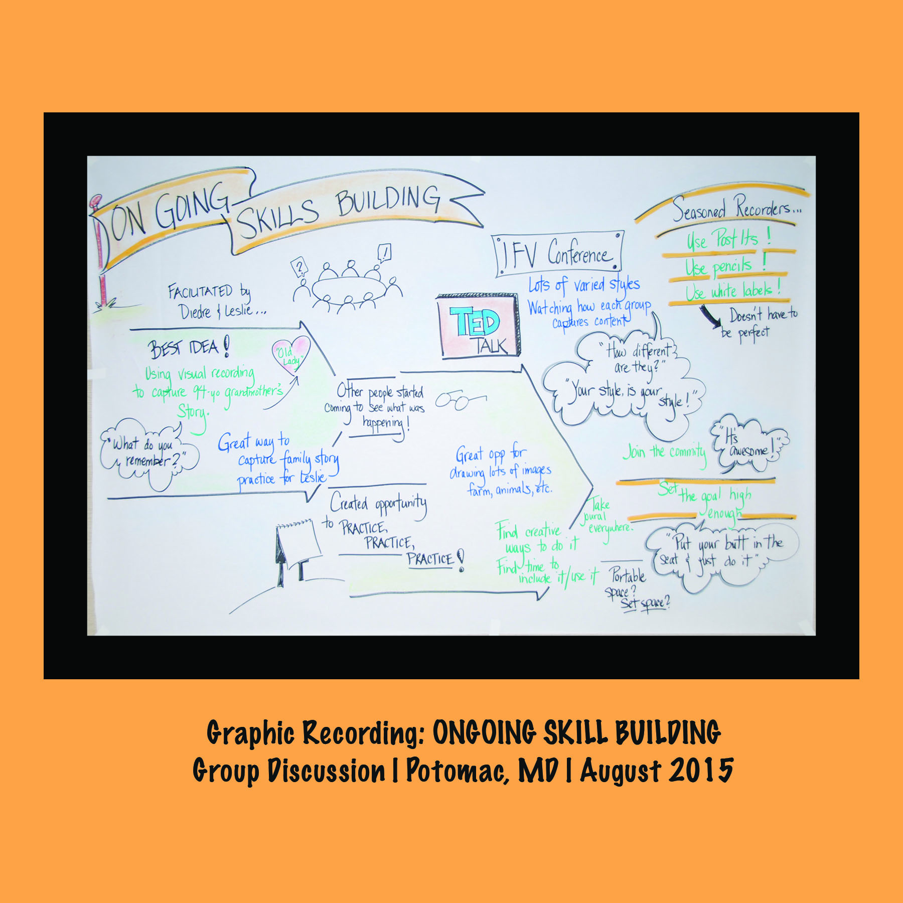 Graphic Recording 4' X5' | Open Discussion. August 2015