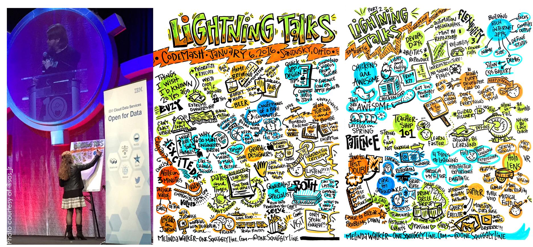 Graphic Recording - Ligntning Talks at CodeMash
