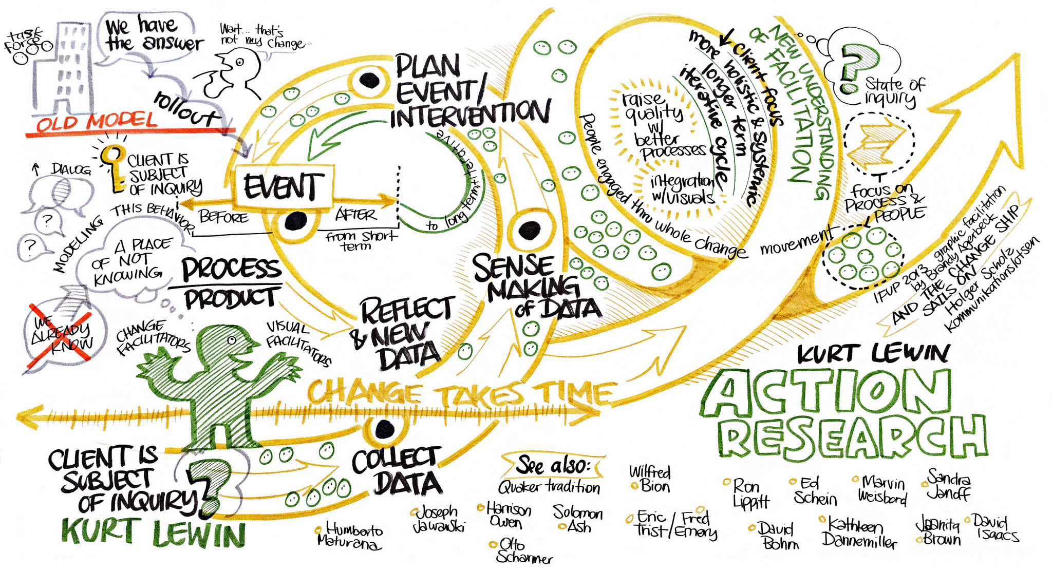 Final image from Holger Scholz's plenary session, IFVP NYC 2013