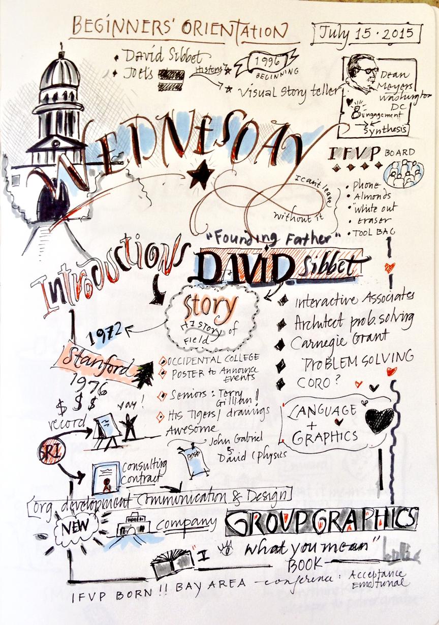 Sketchnotes for David S talk at IFVP 2015 conference