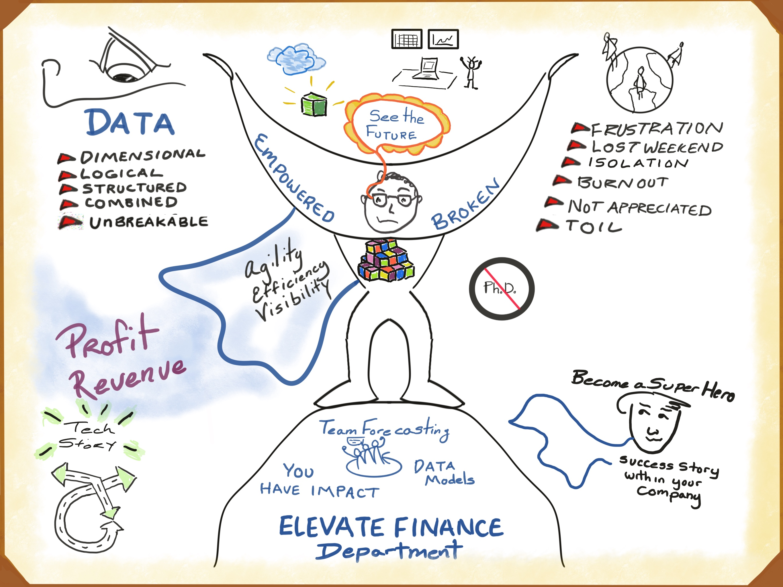 superhero man with cape in center surrounded by ideas related to cloud data