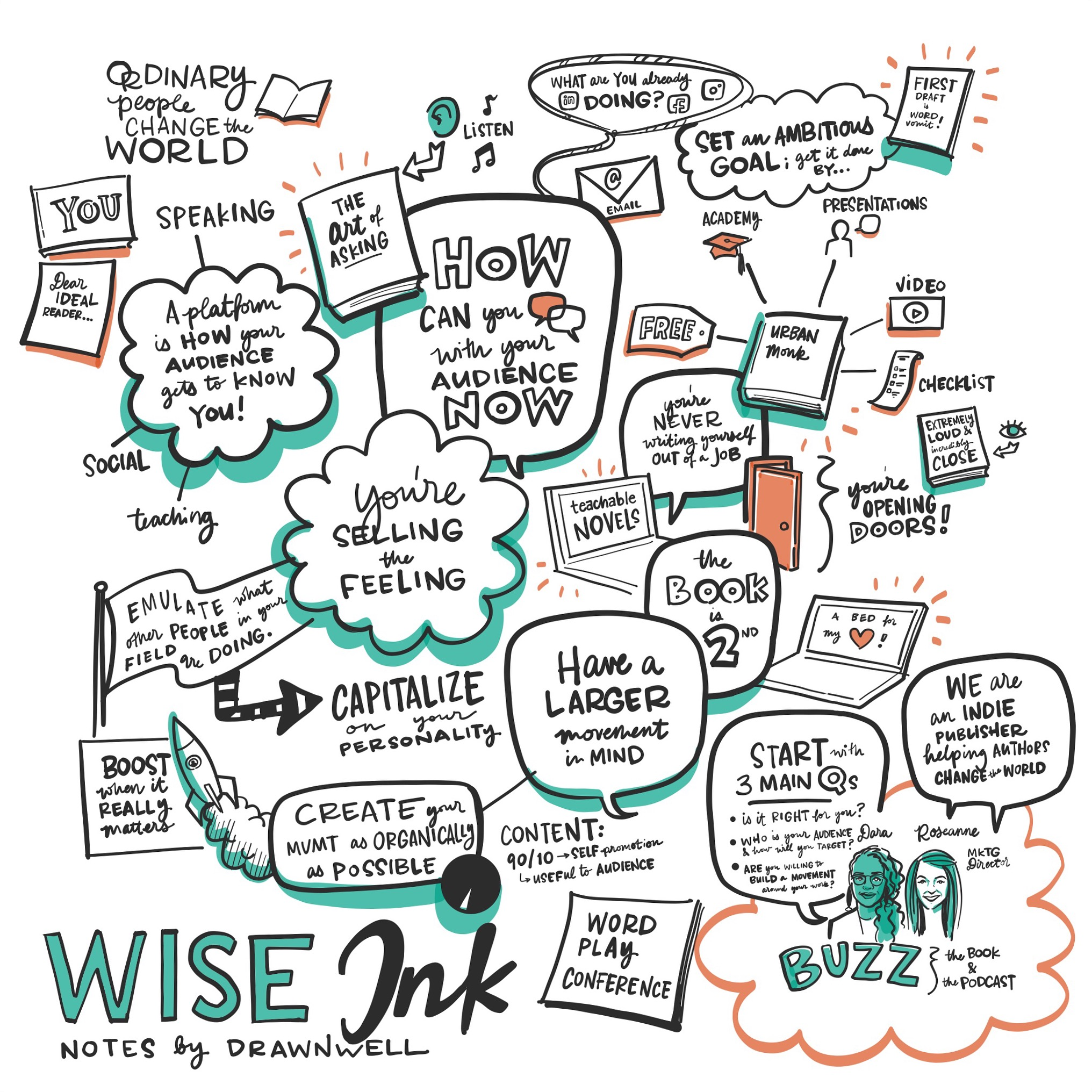 Indie Book Writing--From Idea to Manuscript Sketchnotes