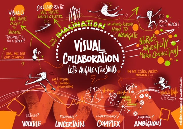 example of digital graphic facilitation