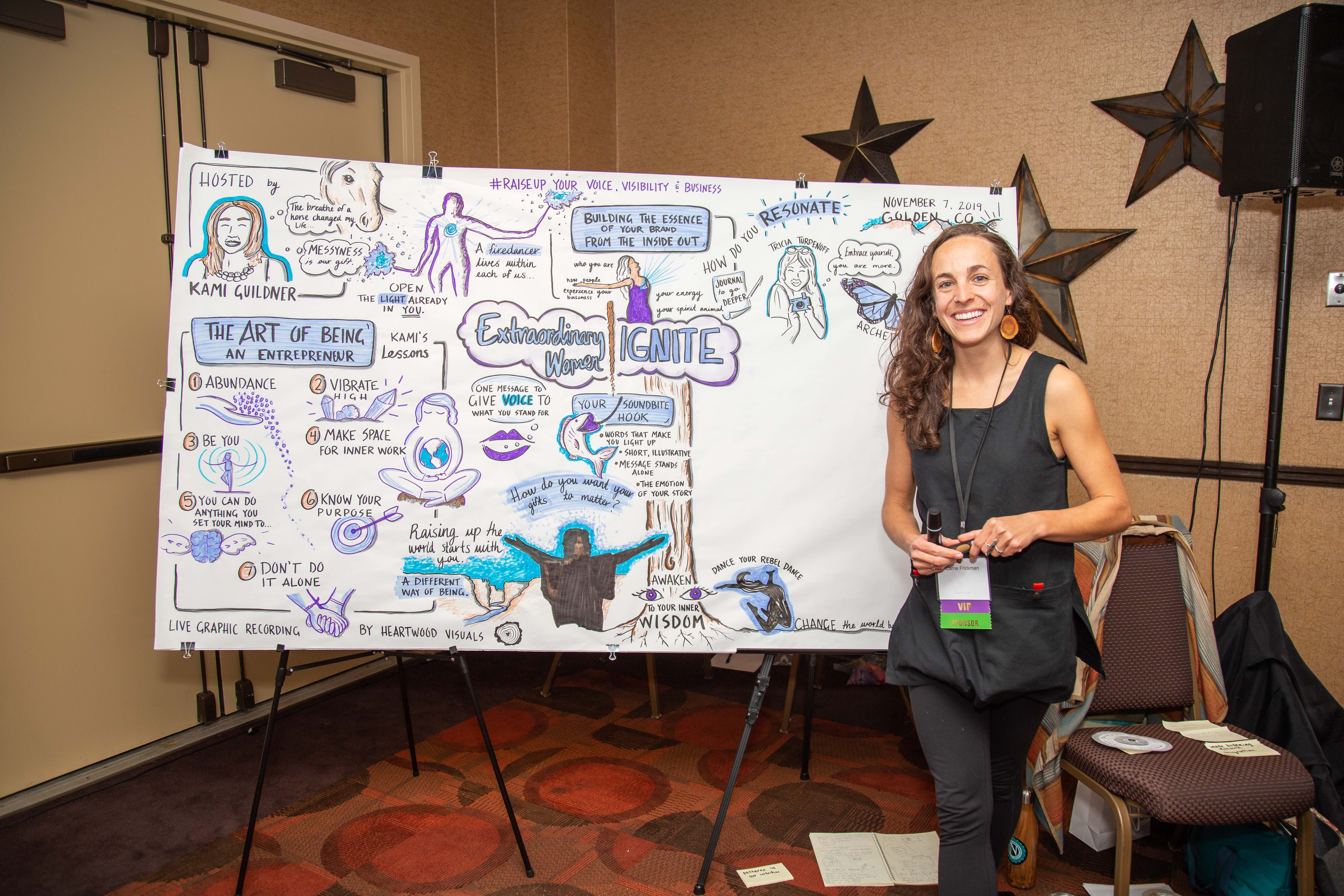 Live graphic recording for the Extraordinary Women Ignite Conference in Golden, CO.