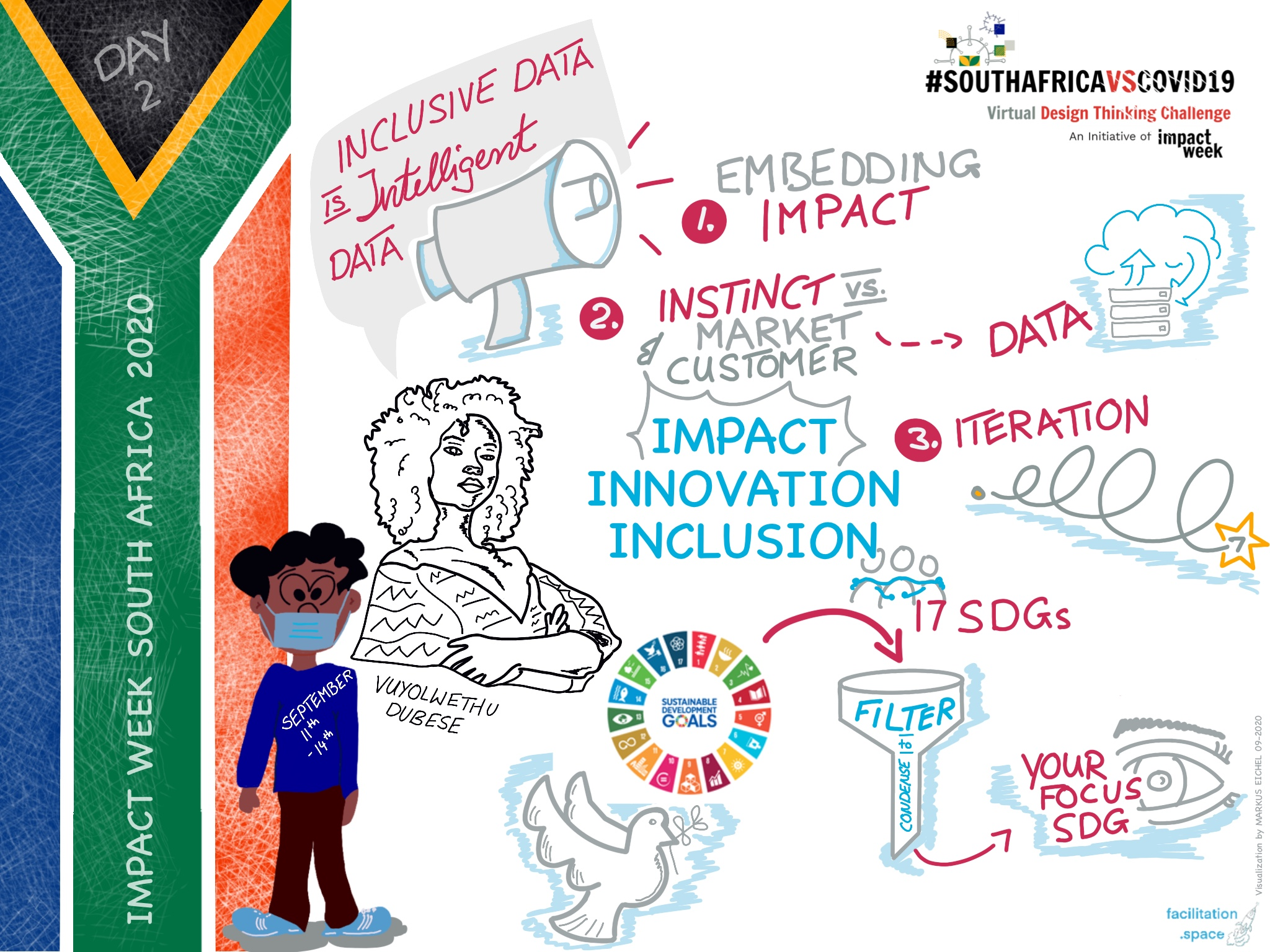 Keynote Vuyolwethu Dubese - Impact Week South Africa 2020 visualization by Markus Eichel from facilitation.space