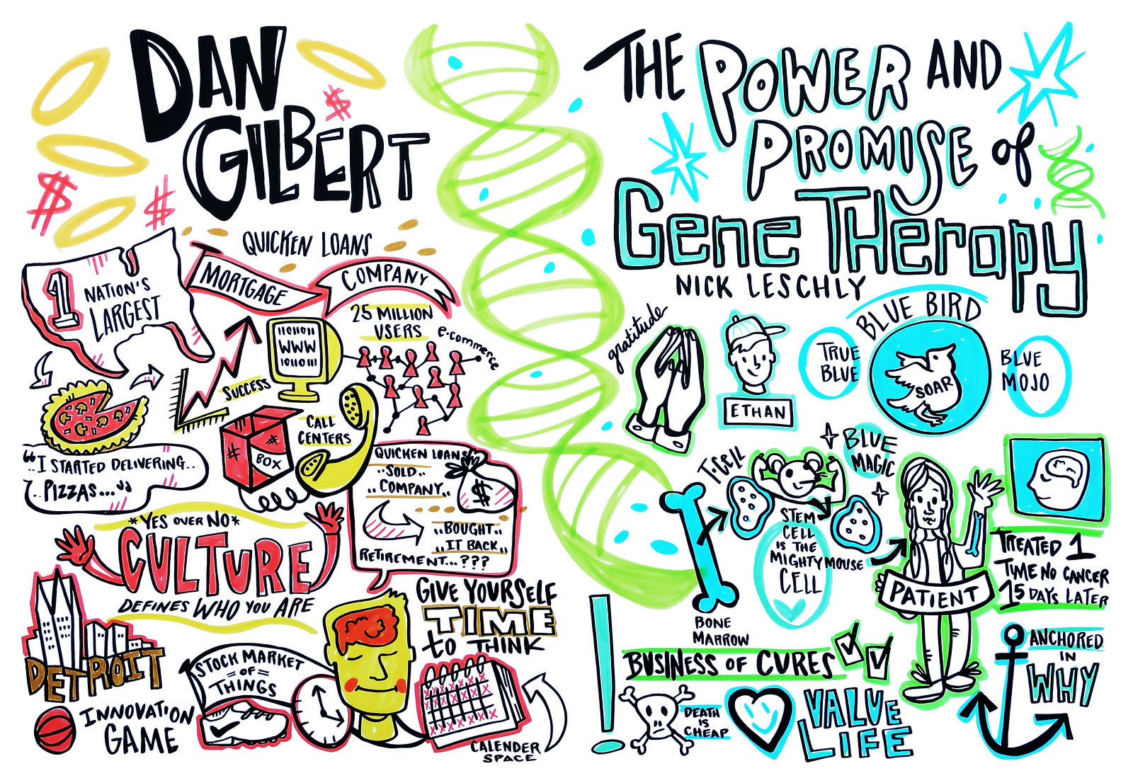 Live Graphic Recording; (2) unique 45min Presentations