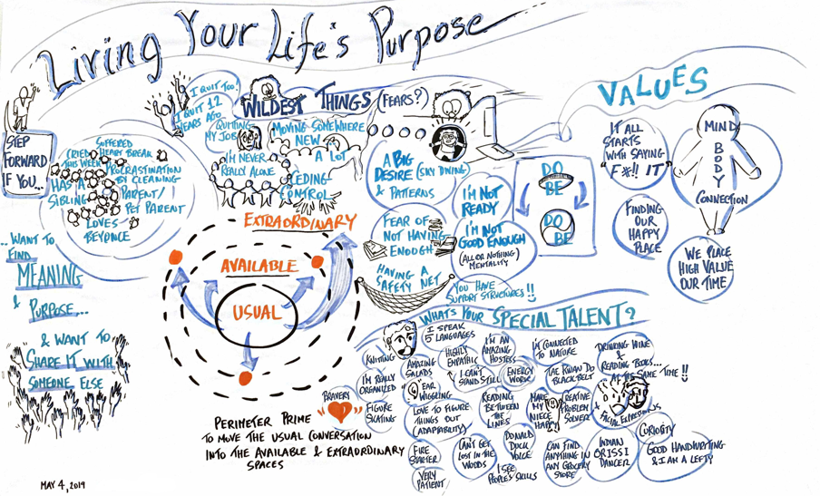 Living Your Life's Purpose Workshop