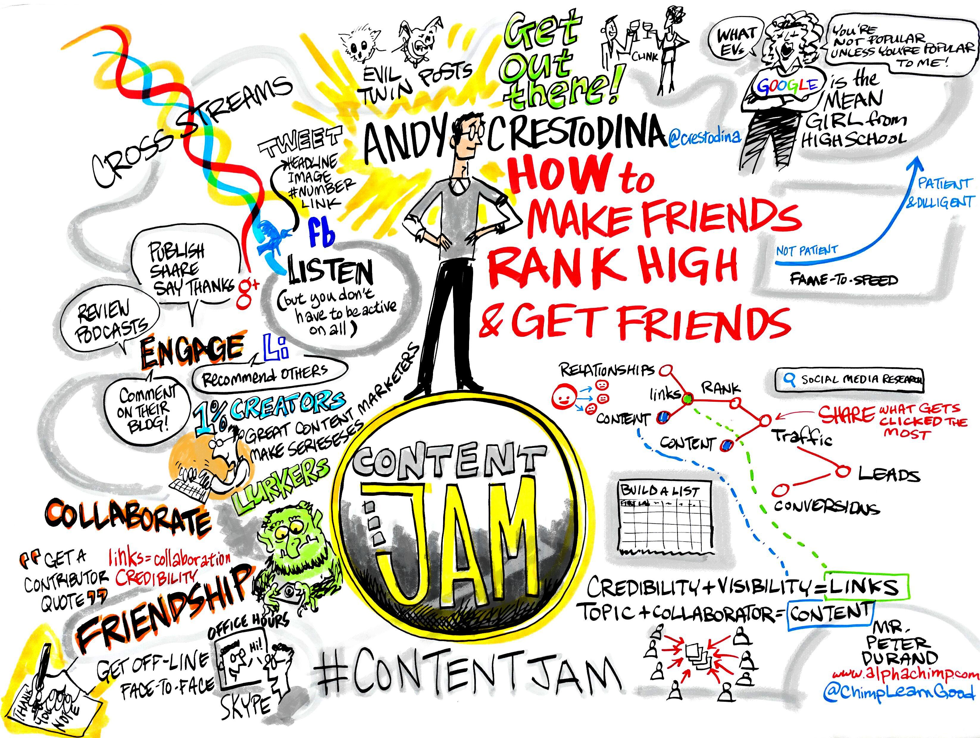 Content Jam 2015