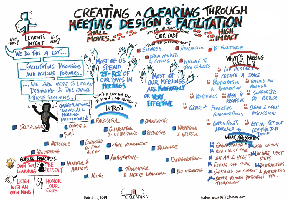 Creating a Clearing:  Meeting Design & Facilitation