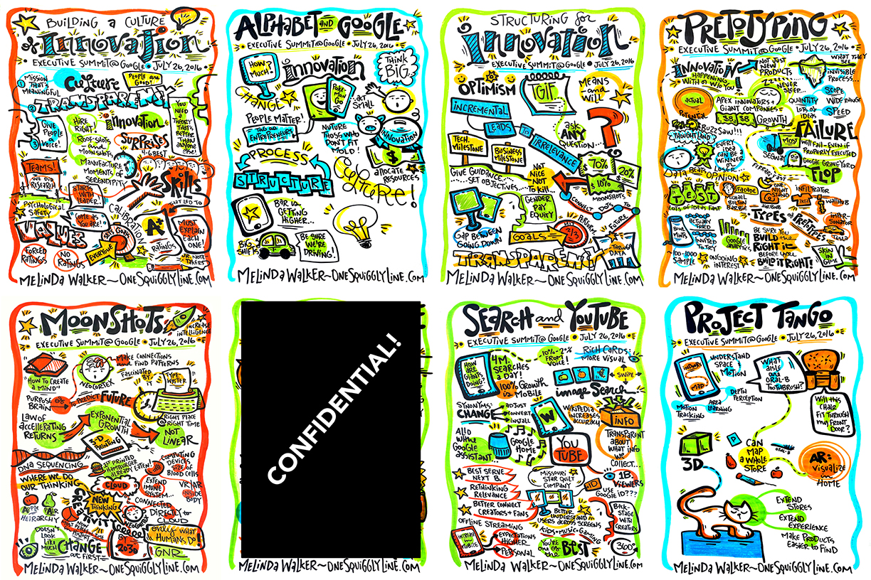 VisualNotes-GraphicRecording-GoogleMeeting