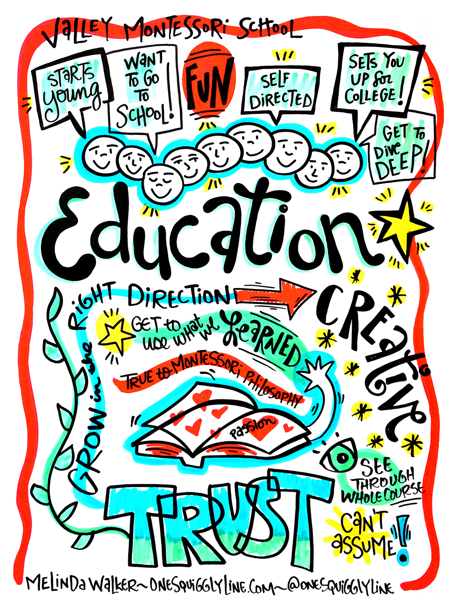 VisualNotes-GraphicRecording-MontessoriSchoolWorldCafe
