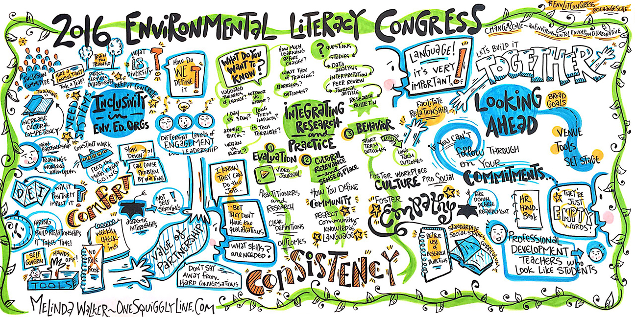 visualNotes-GraphicRecording_EnvironmentalLiteracyCongress