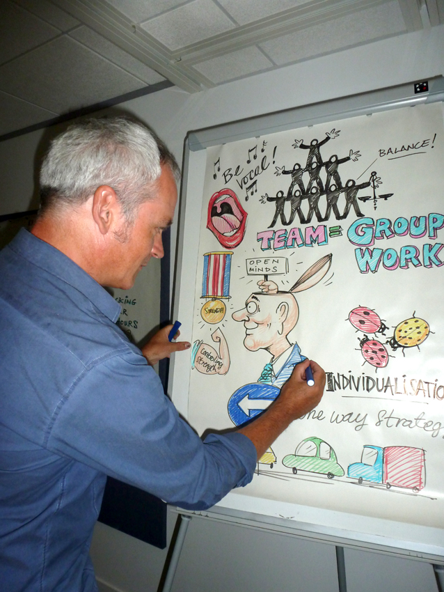 Graphic facilitation at Brocade meeting in Paris, July 2015