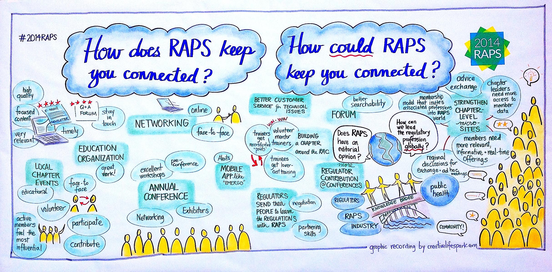 RAPS Connection
