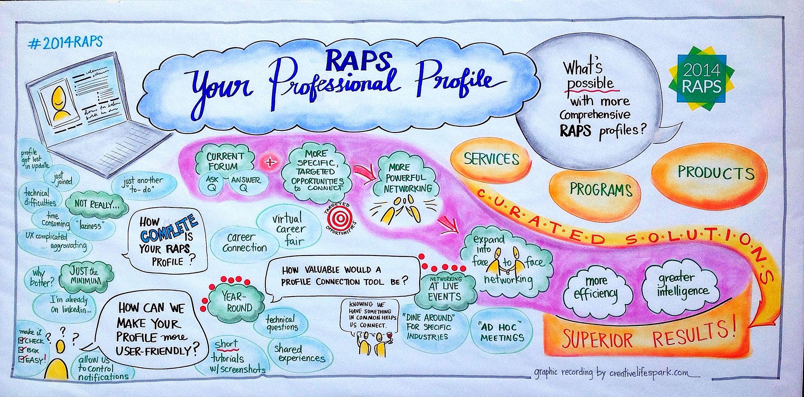 RAPS Professional Profile