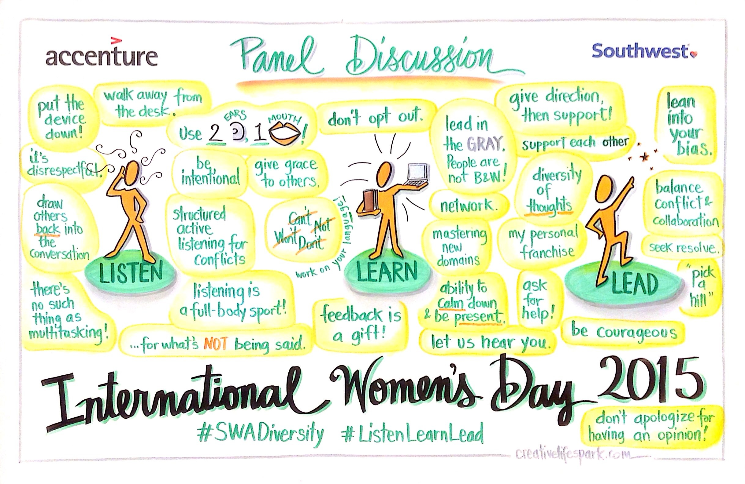 SWA IWD 2015 Panel Discussion
