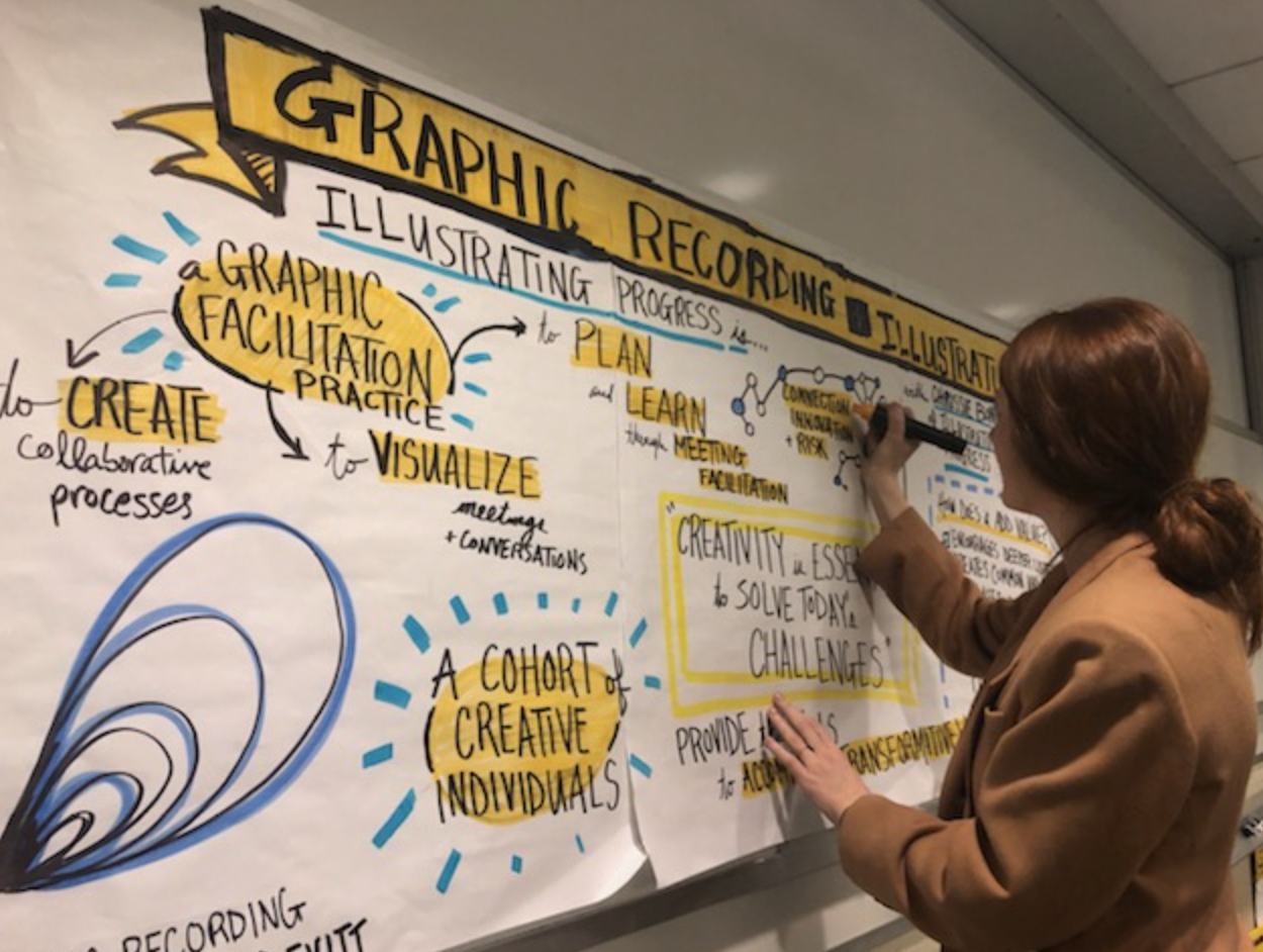 Scribing during a presentation on graphic recording & illustration by Chrissie Bonner of Illustrating Progress at La Salle University