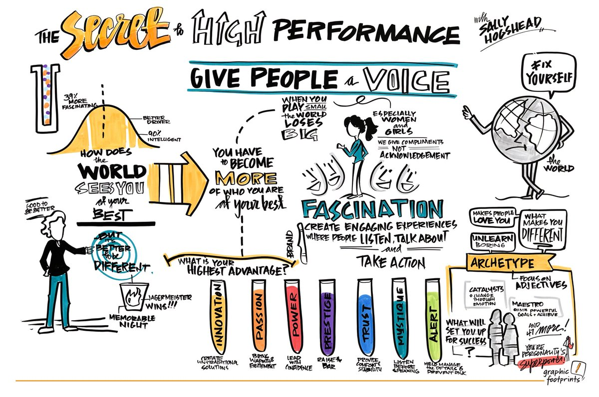 Graphic Recording: Sally Hogshead