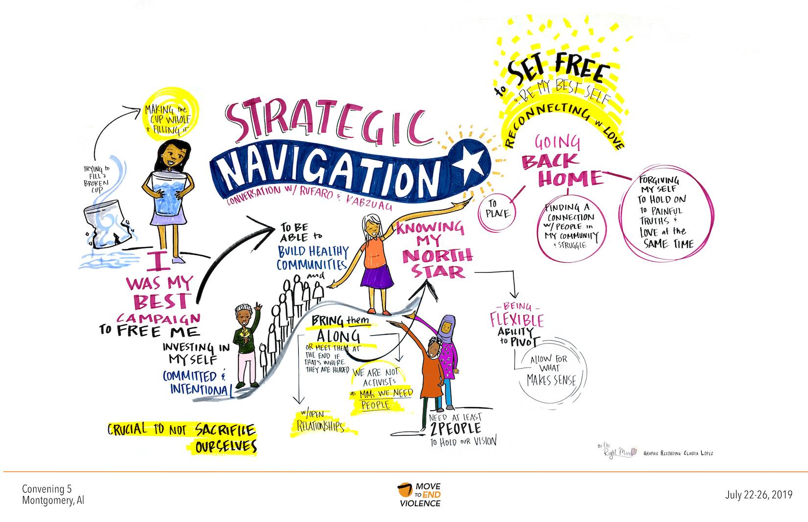 Strategic Navigation - Social Justice Movements