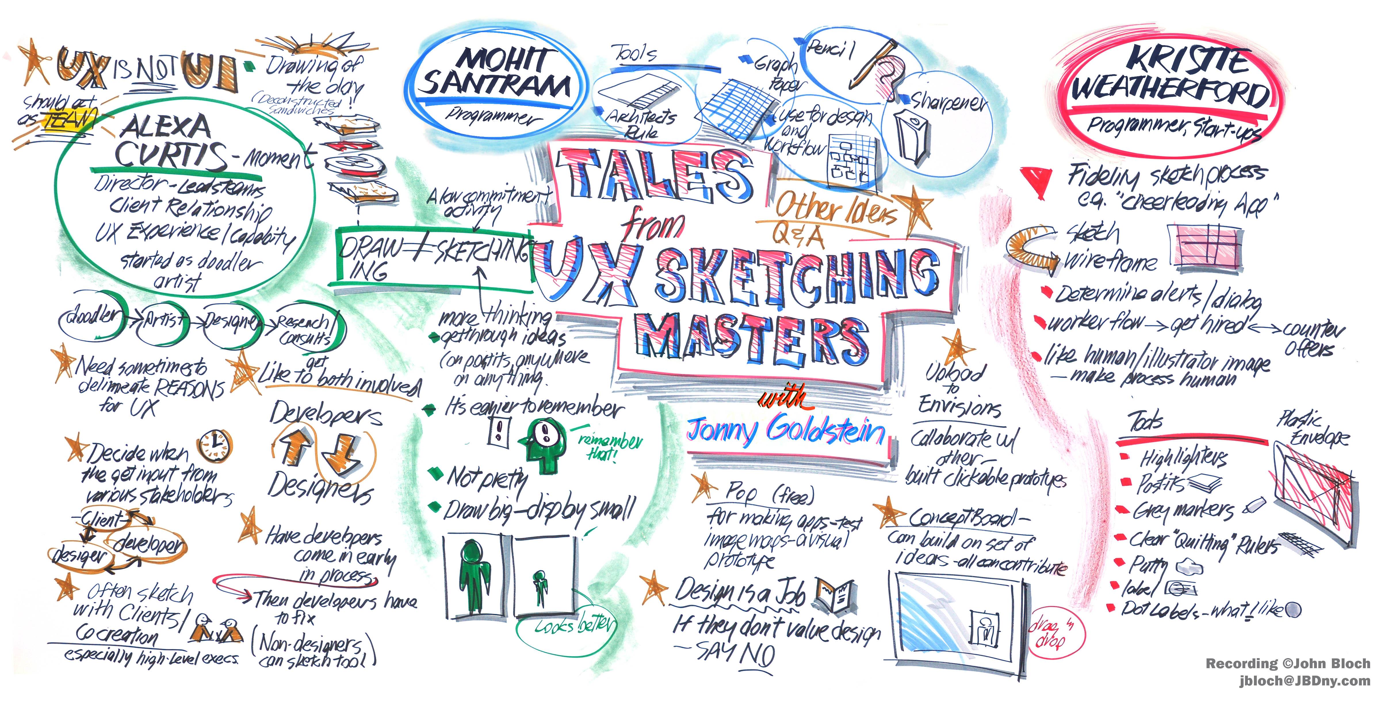 UX Sketchcamp - Tales of UX Sketch Masters - Goldstein