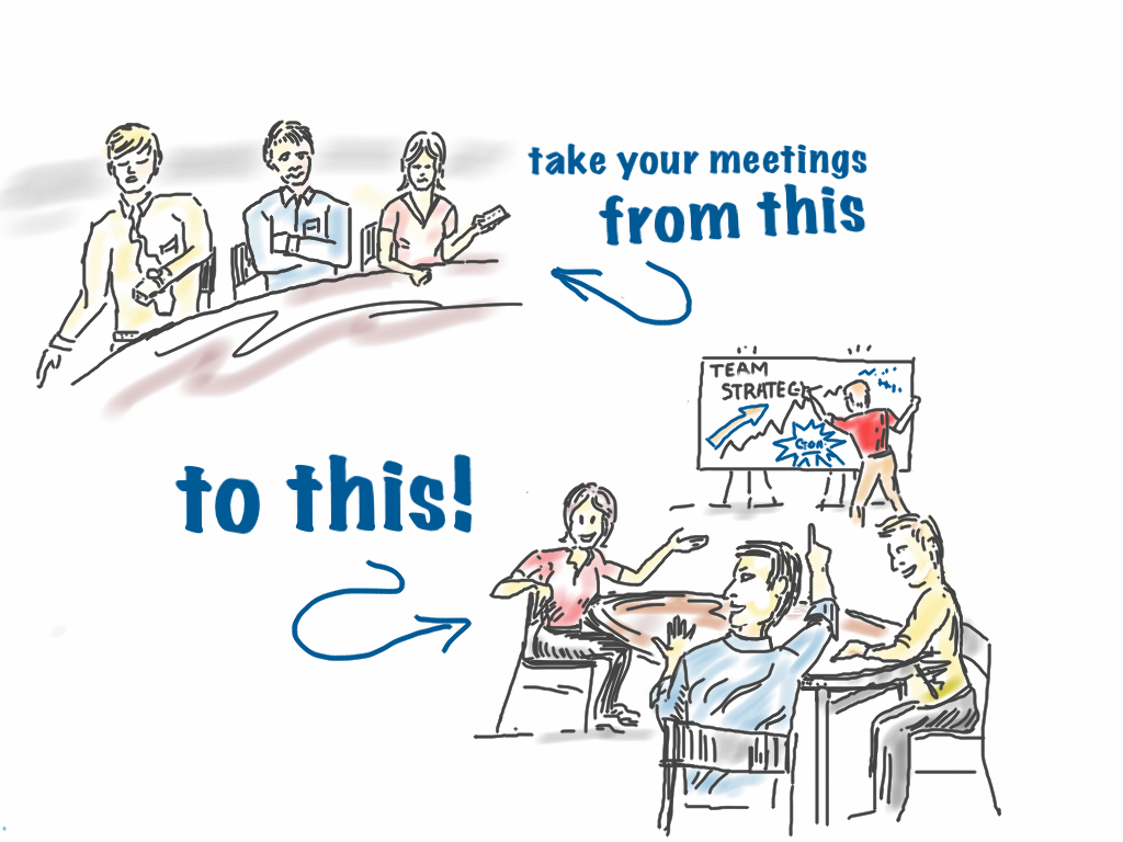Illustration on the strongest benefit of visual facilitation for team meetings