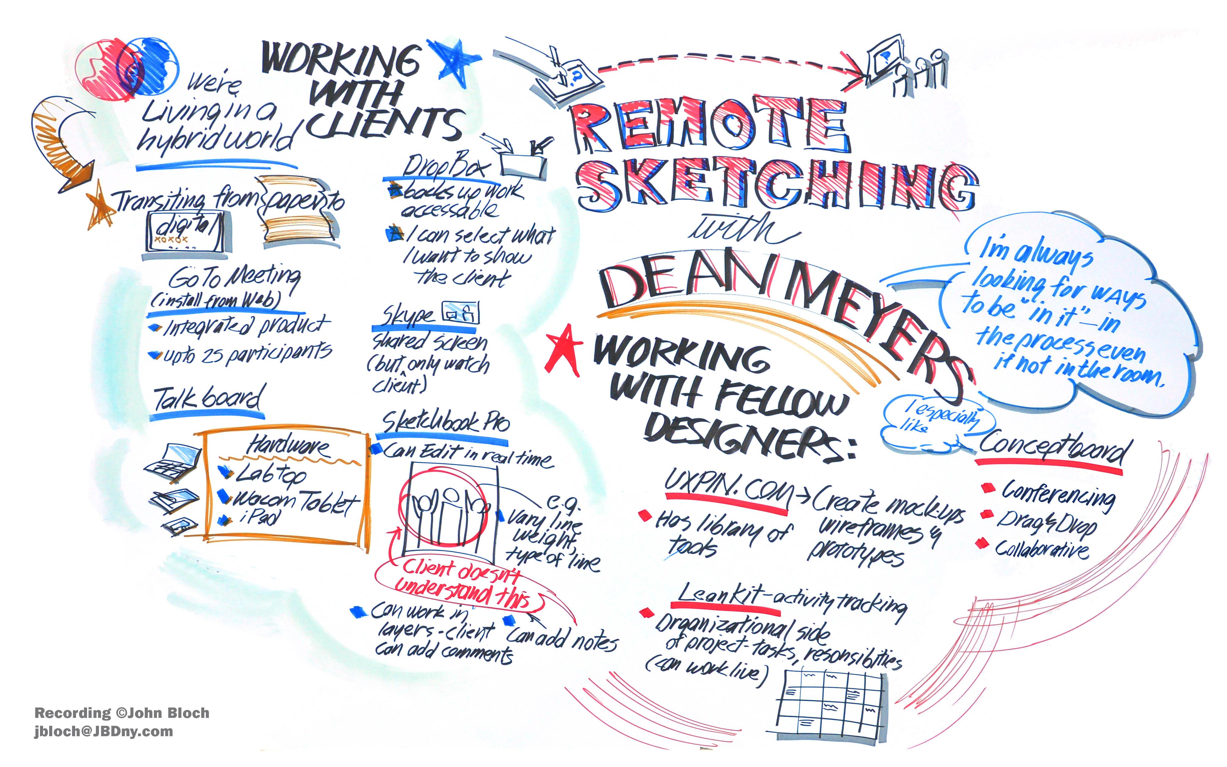 UX Sketchcamp - remote sketching - Meyers