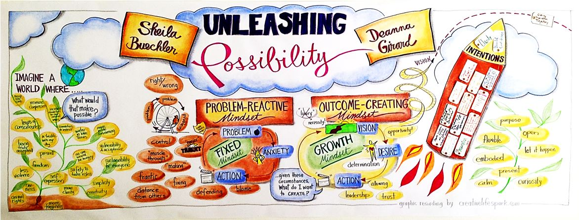 Unleashing Possibility