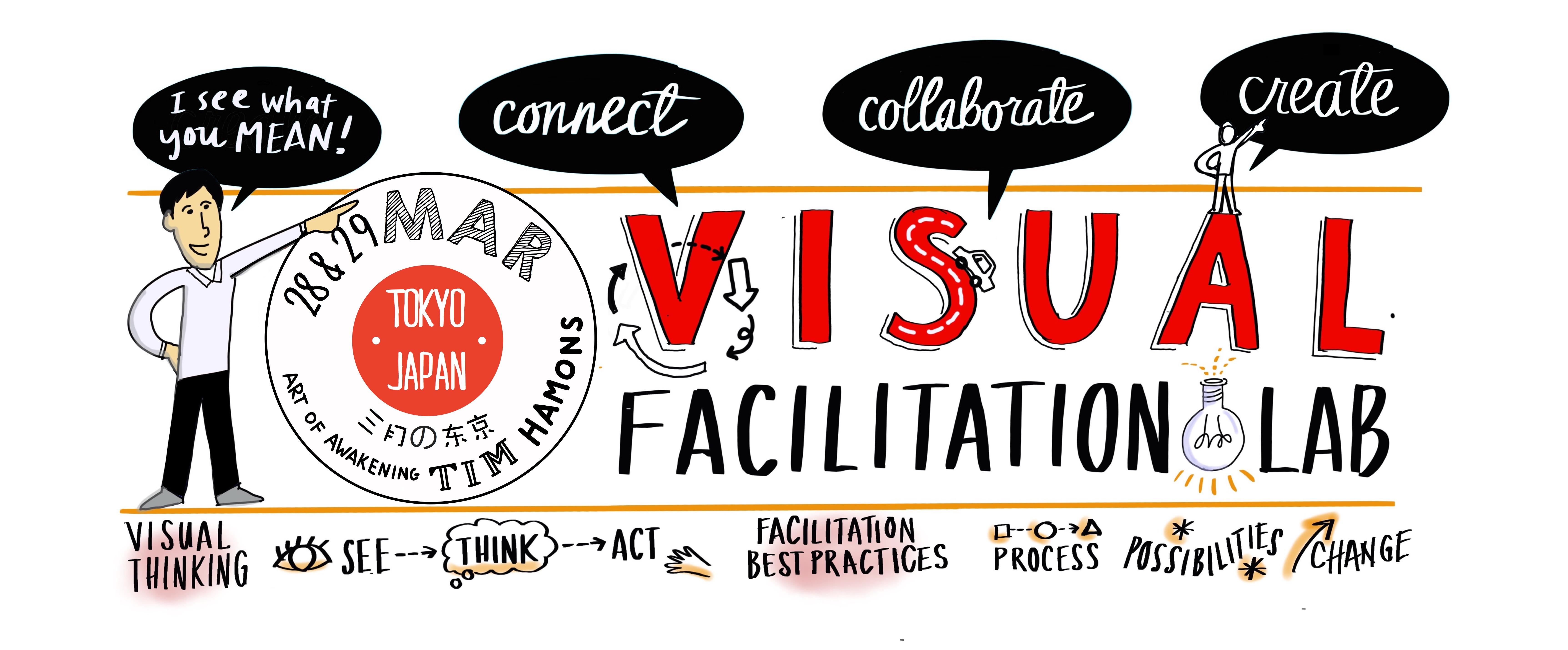 Visual Facilitation Lab Japan