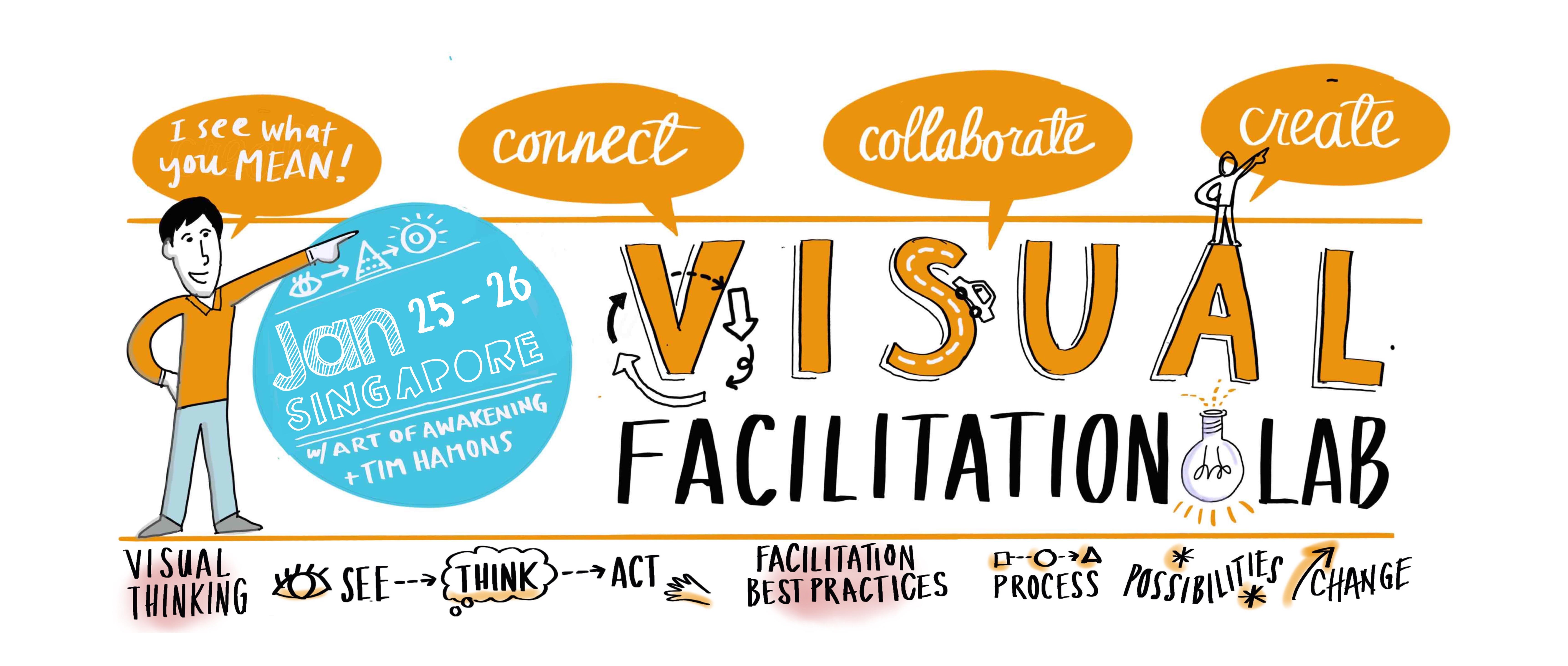 Visual Facilitation Lab by Tim Hamons (Singapore)