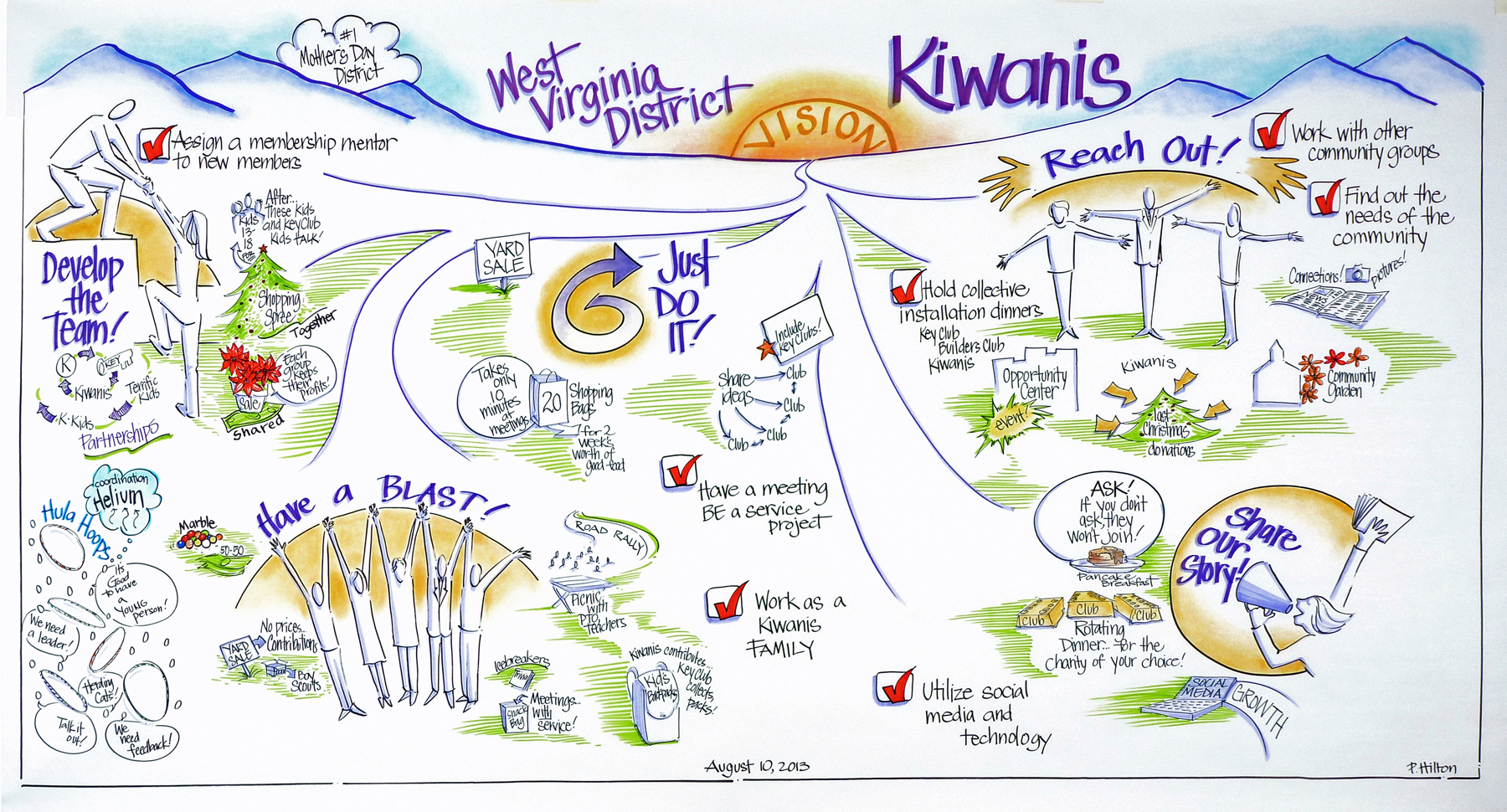Components of West Virginia Kiwanis' vision
