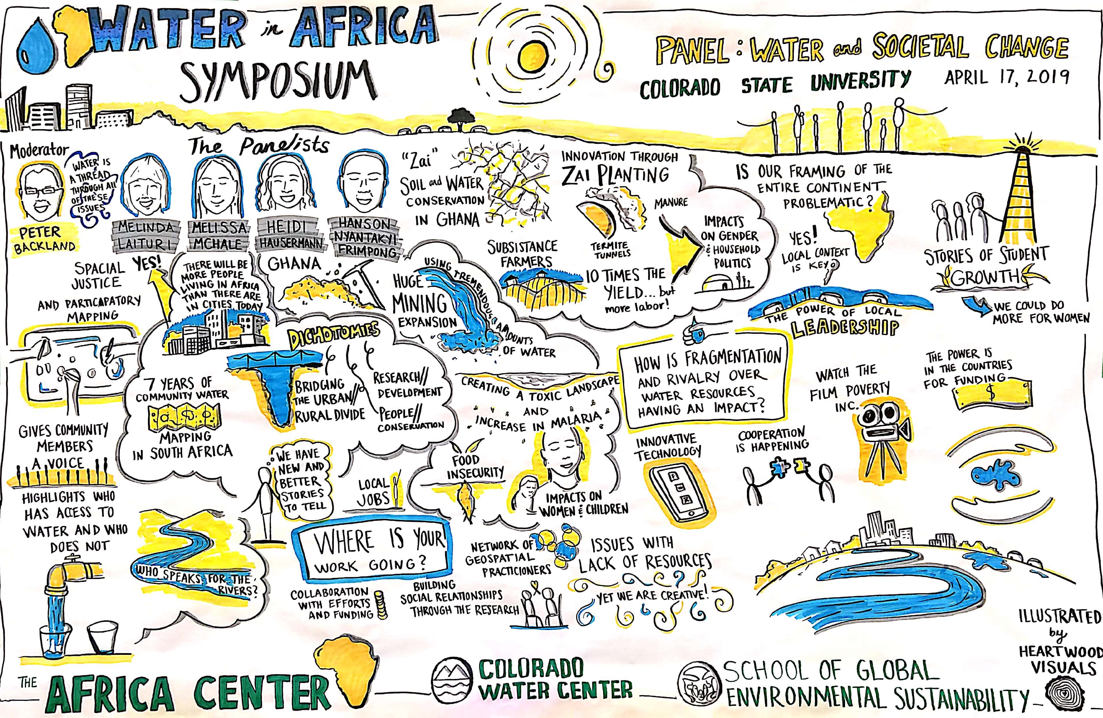 Water & Societal Change Panel Graphic Recording, Water in Africa Symposium, Colorado State University