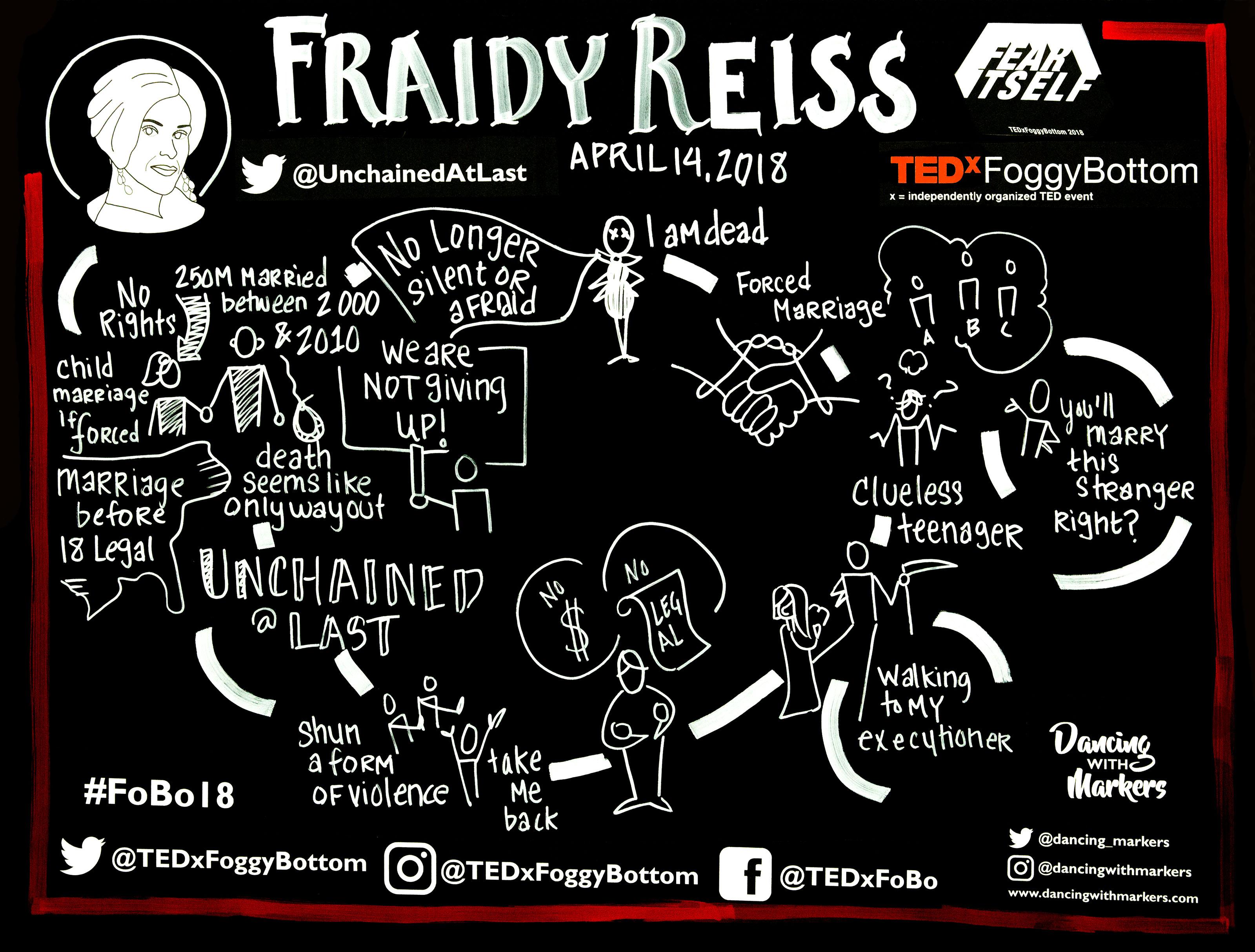 TEDx Foggy Bottom Fraidy Reiss Graphic Recording