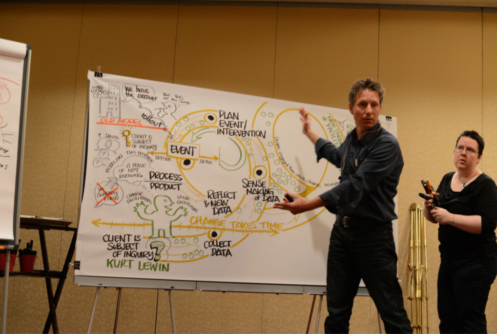 Supporting Holger Scholz, Kommunikationslotsen, in his plenary session, IFVP NYC 2013