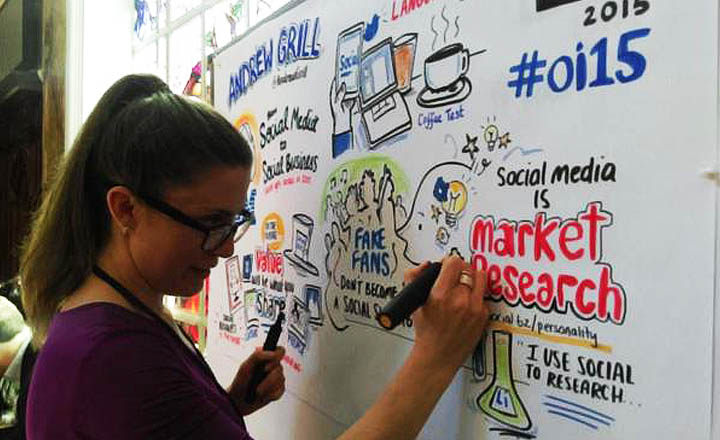 Graphic recording Oi2015