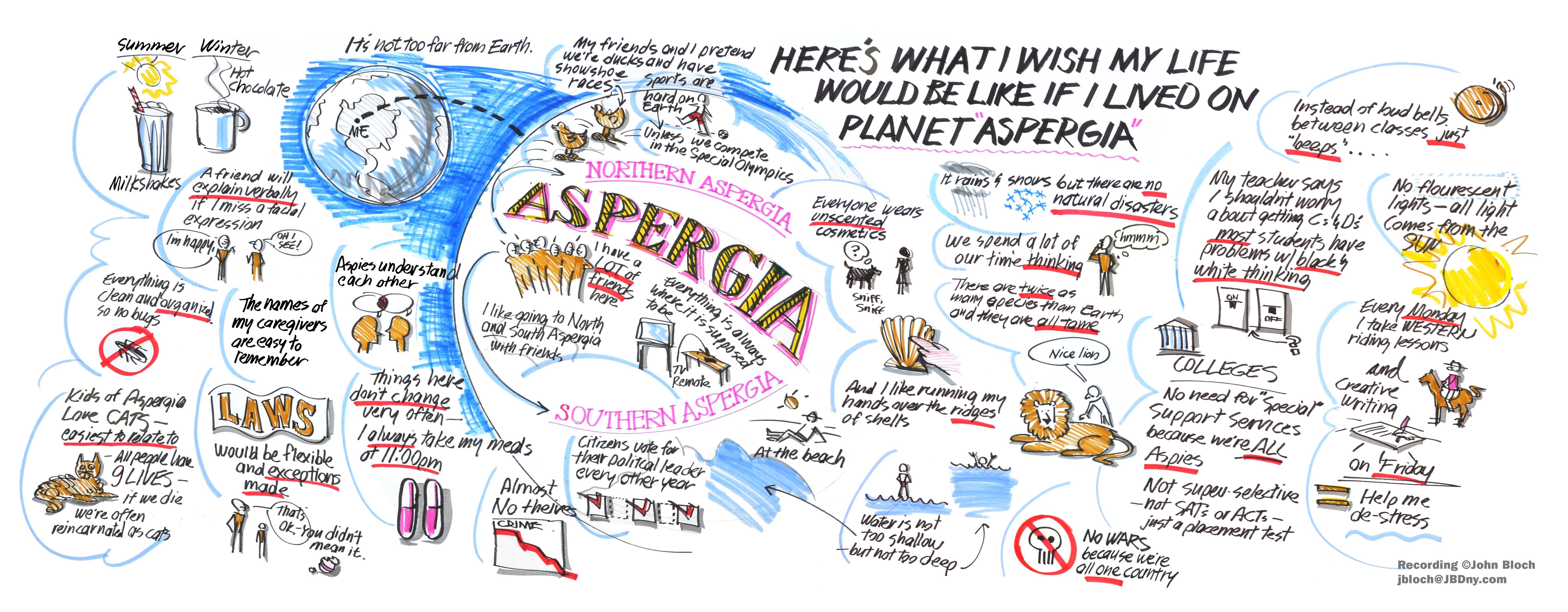 The world of an Asperger's child