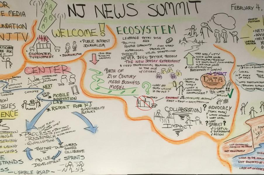 NJ News Summit, Montclair State University