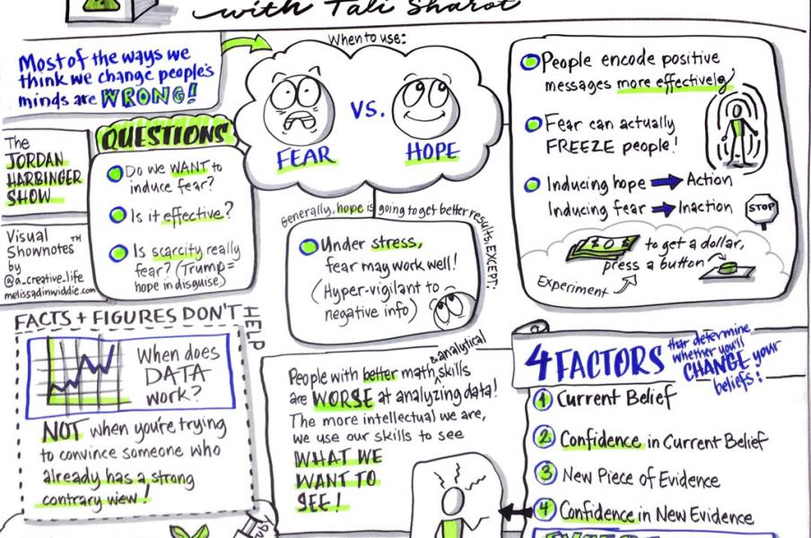 Unpacking the Science of the Influential Mind with Tali Sharot - Visual Shownotes™ from the Jordan Harbinger Show podcast